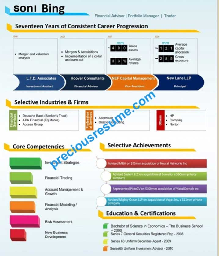 Let the experts write your resume| Professional Resume Writing Services | Mentorrd